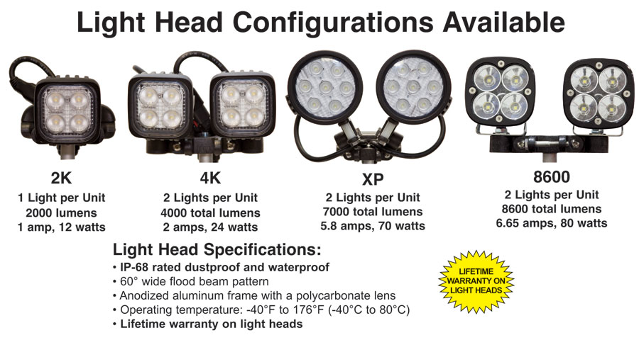 Light Head Configurations